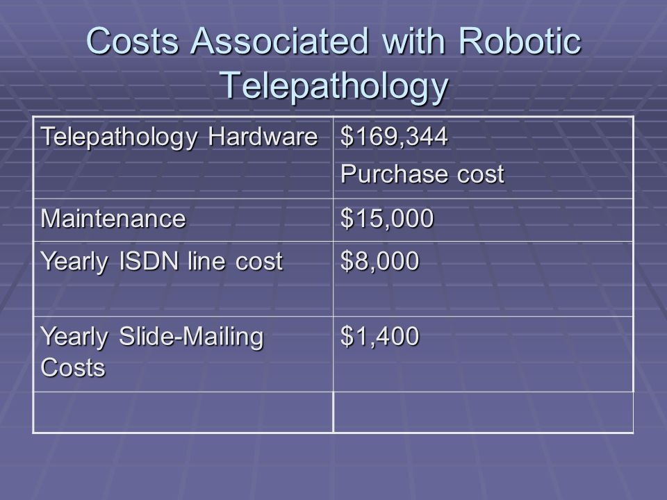 Costs Associated with Robotic Telepathology