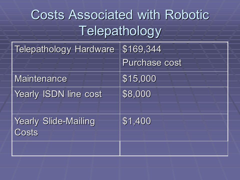 Costs Associated with Robotic Telepathology