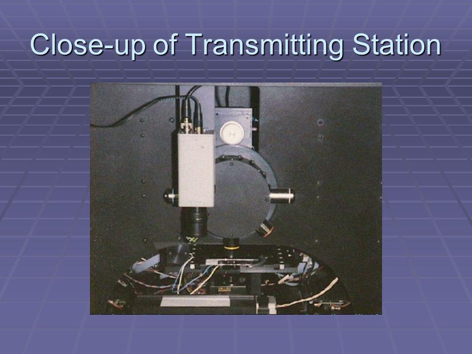 Close-up of Transmitting Station