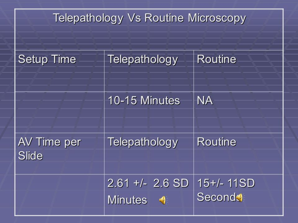 Telepathology Vs Routine Microscopy
