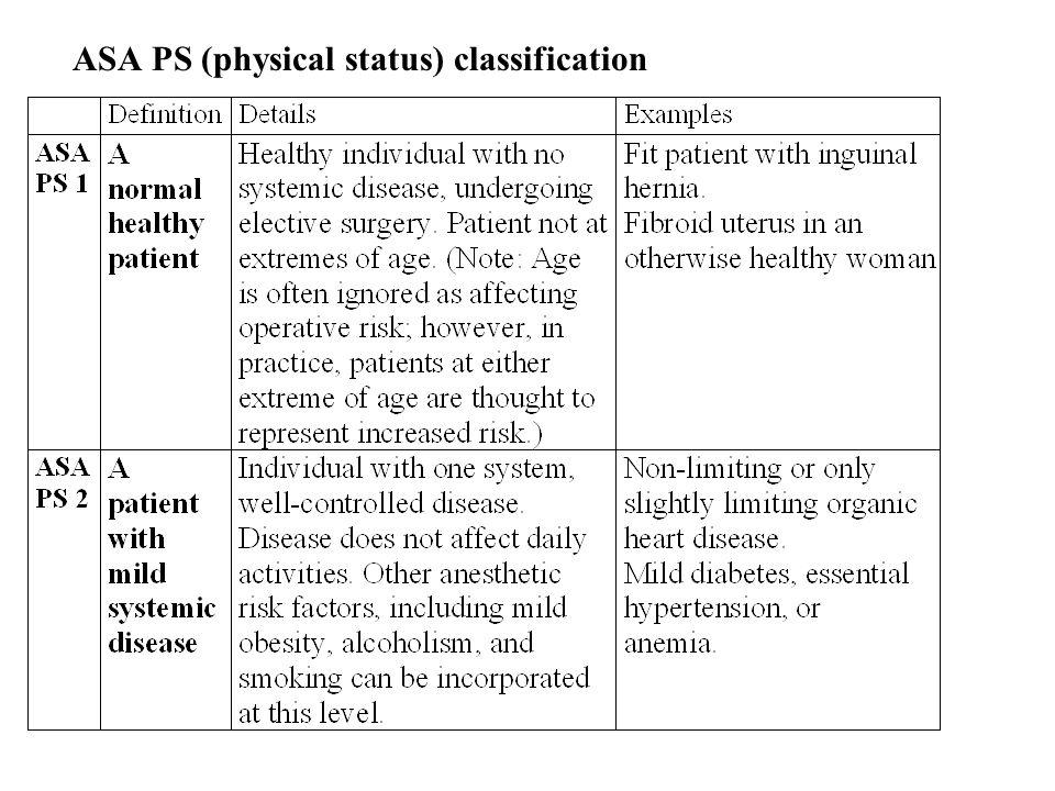 ASA PS (physical status) classification