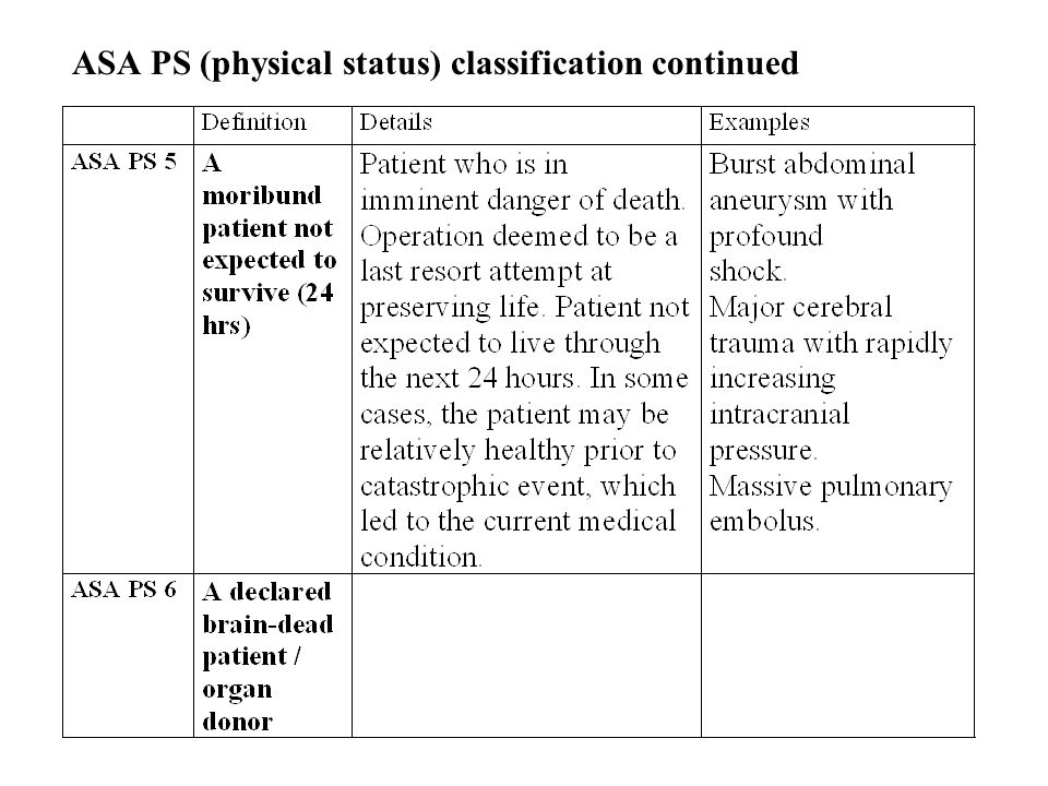 ASA PS (physical status) classification continued