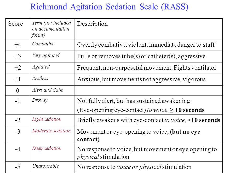 Richmond Agitation Sedation Scale (RASS)