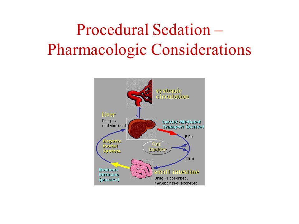 Procedural Sedation – Pharmacologic Considerations