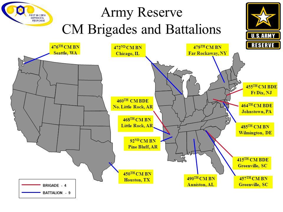Army Reserve CM Brigades and Battalions