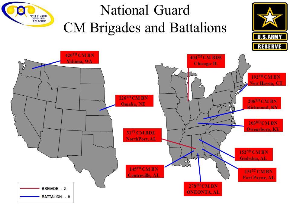 National Guard CM Brigades and Battalions
