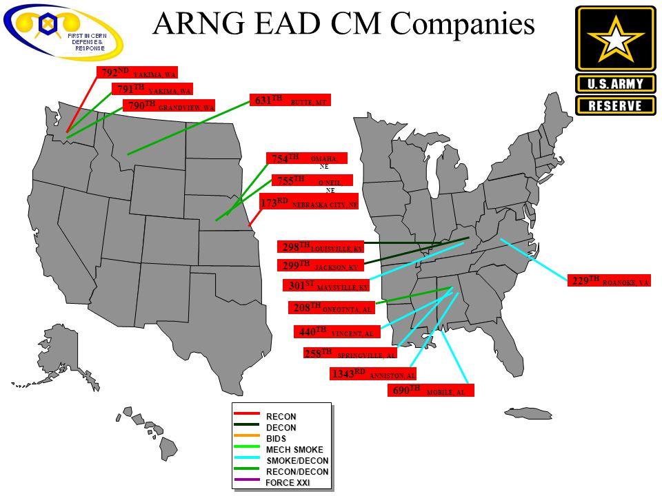 ARNG EAD CM Companies 792ND 791TH 631TH 790TH 754TH 755TH 173RD 298TH