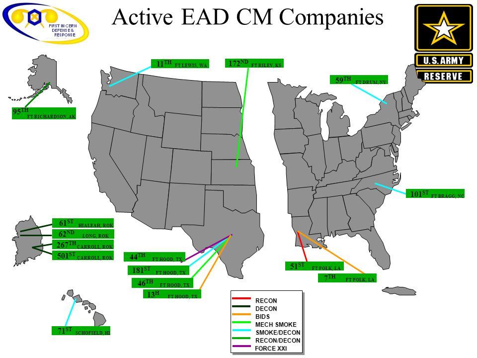 Active EAD CM Companies