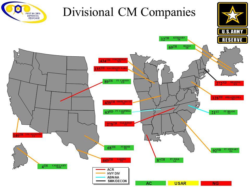 Divisional CM Companies