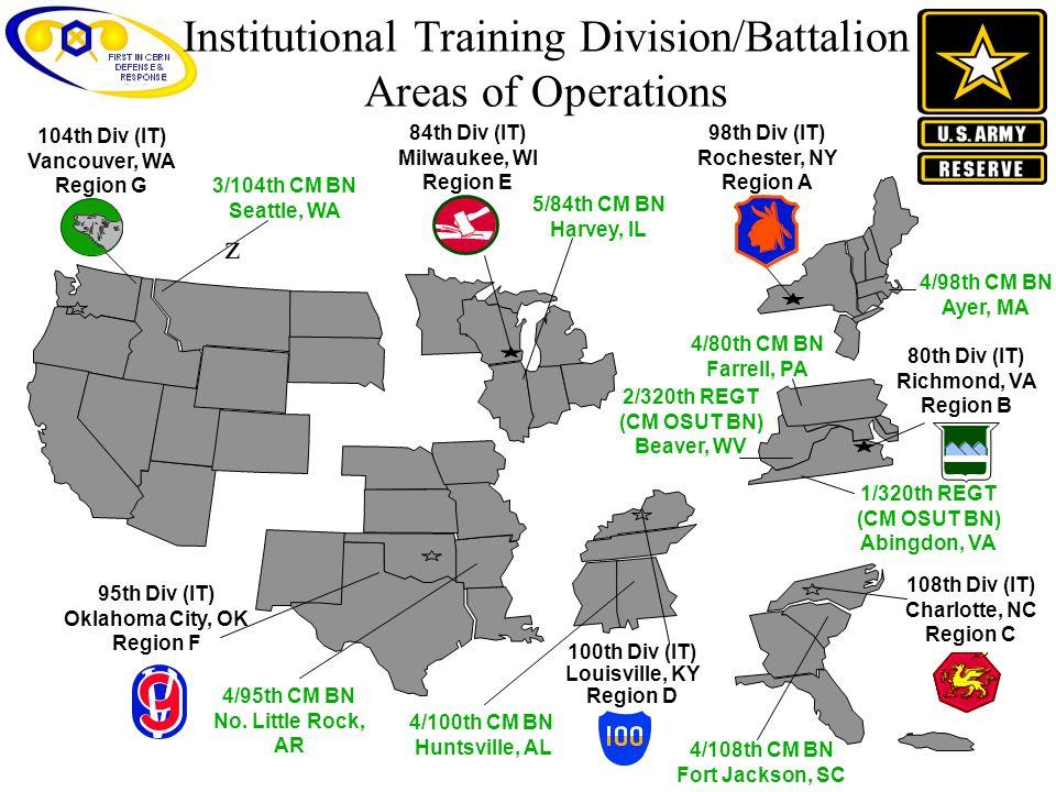Institutional Training Division/Battalion