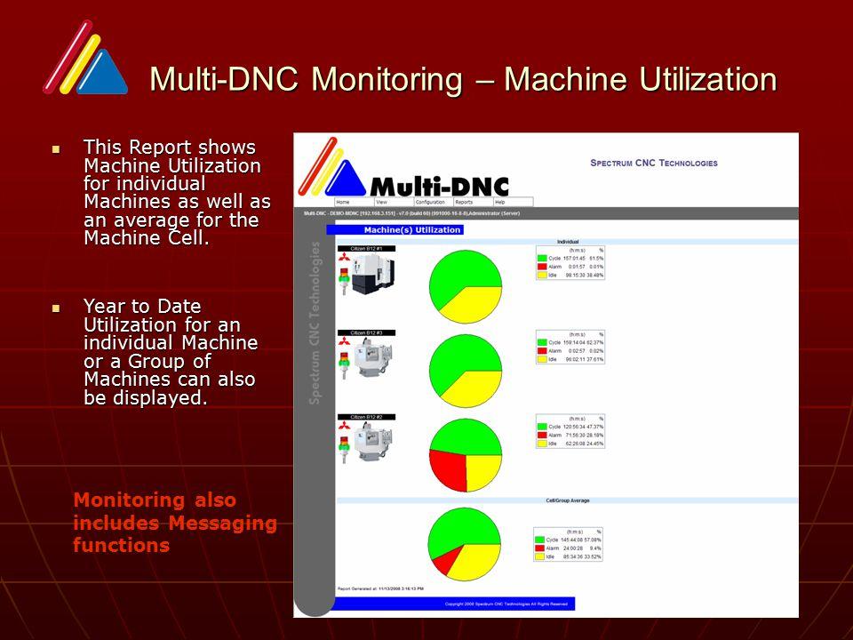 Multi-DNC Monitoring – Machine Utilization