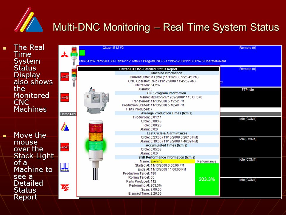 Multi-DNC Monitoring – Real Time System Status