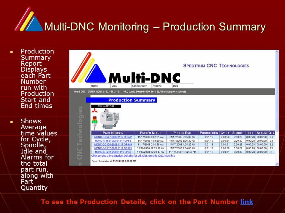 Multi-DNC Monitoring – Production Summary