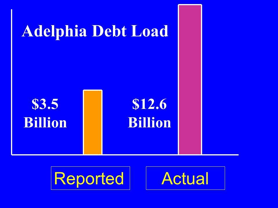 Adelphia Debt Load $3.5 Billion $12.6 Billion Reported Actual