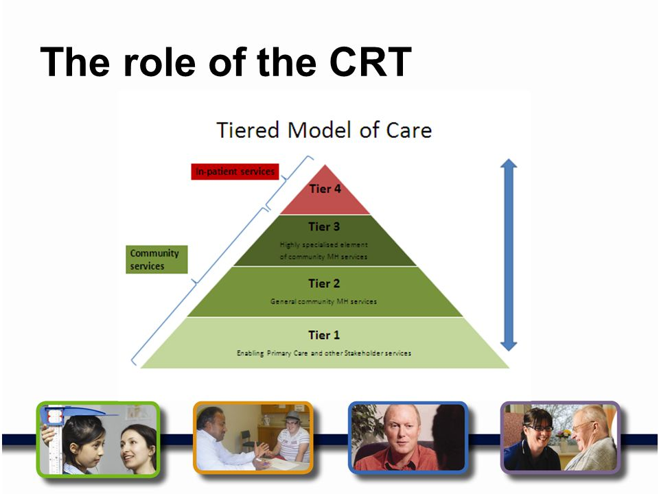 The role of the CRT
