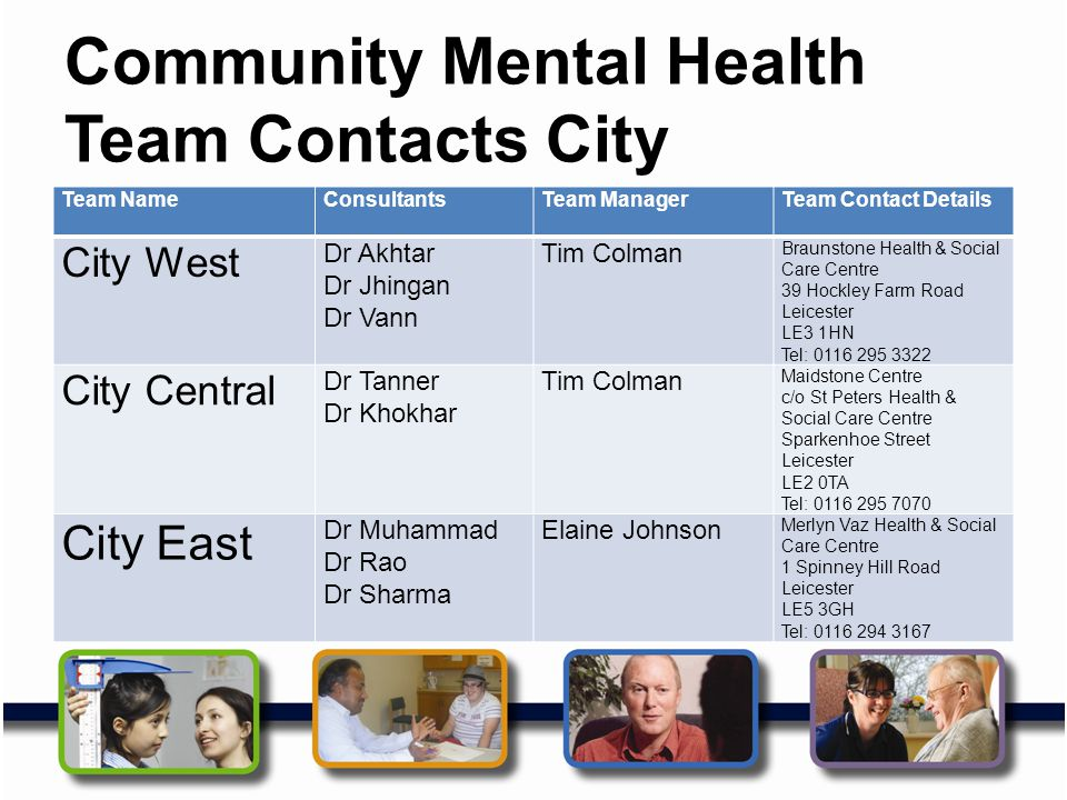 Community Mental Health Team Contacts City