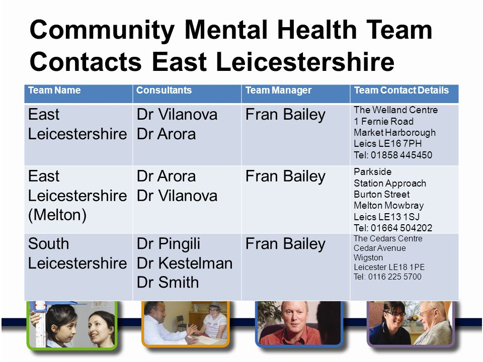 Community Mental Health Team Contacts East Leicestershire