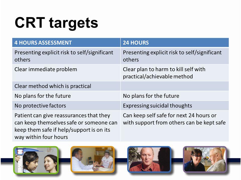 CRT targets