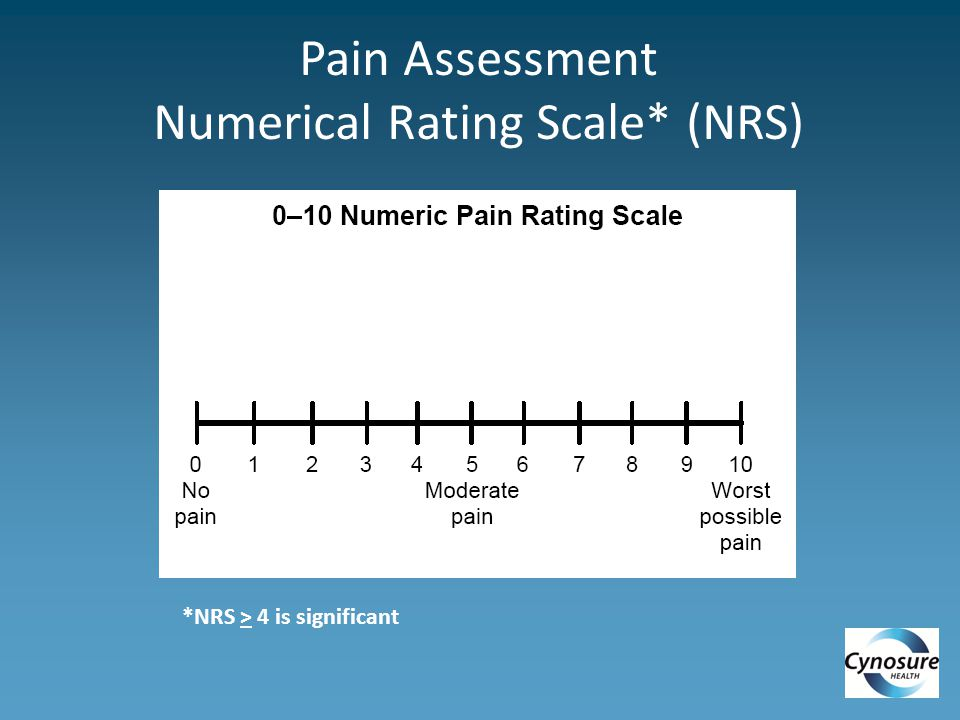 Pain Assessment Numerical Rating Scale* (NRS)
