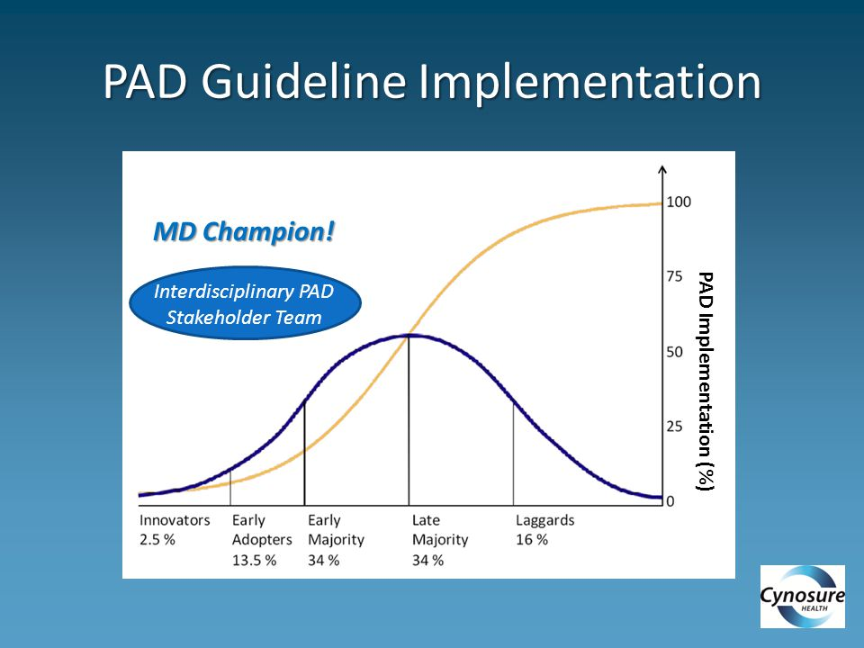 PAD Guideline Implementation