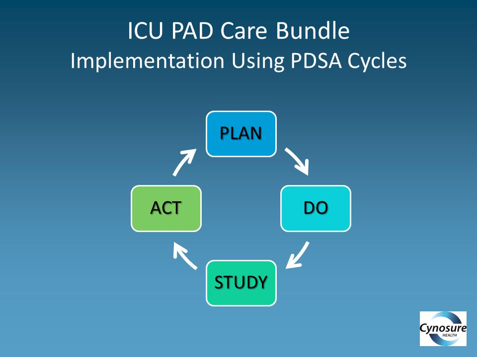 ICU PAD Care Bundle Implementation Using PDSA Cycles