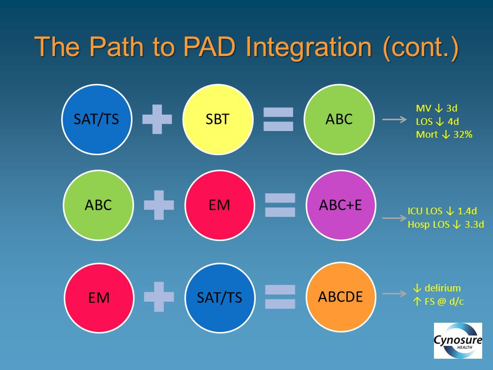 The Path to PAD Integration (cont.)