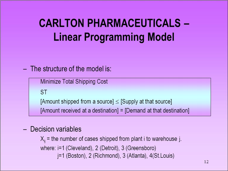 CARLTON PHARMACEUTICALS – Linear Programming Model