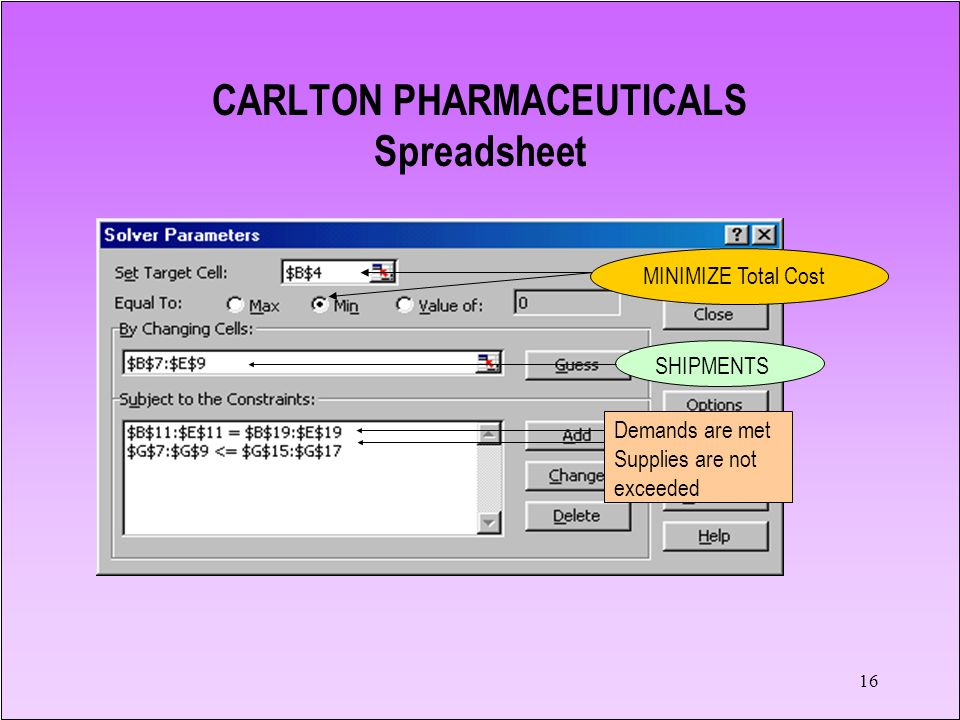 CARLTON PHARMACEUTICALS Spreadsheet