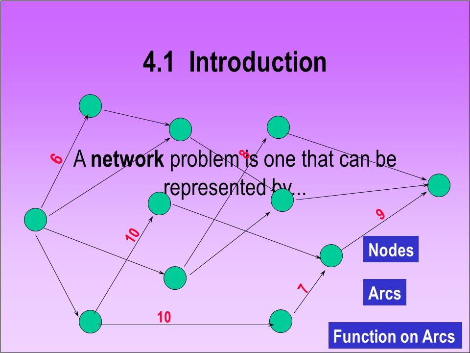 A network problem is one that can be represented by...