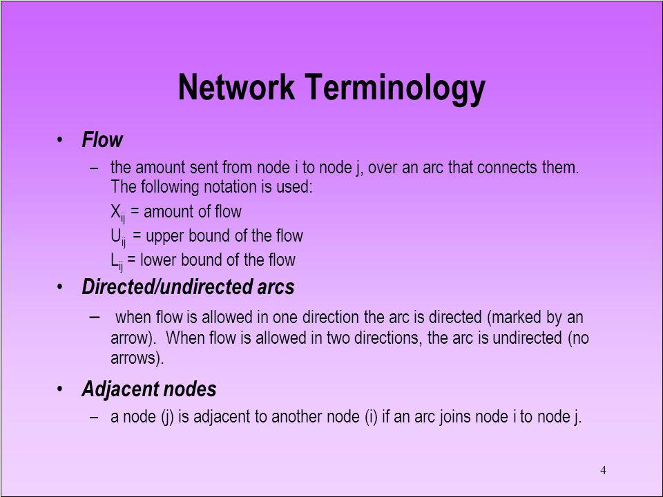 Network Terminology Flow Directed/undirected arcs