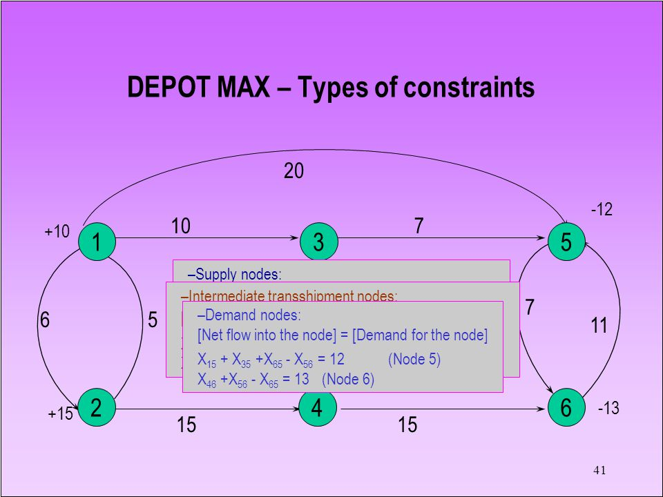 DEPOT MAX – Types of constraints