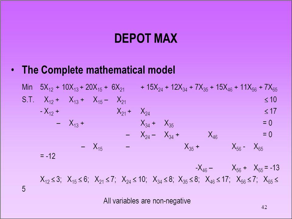 All variables are non-negative