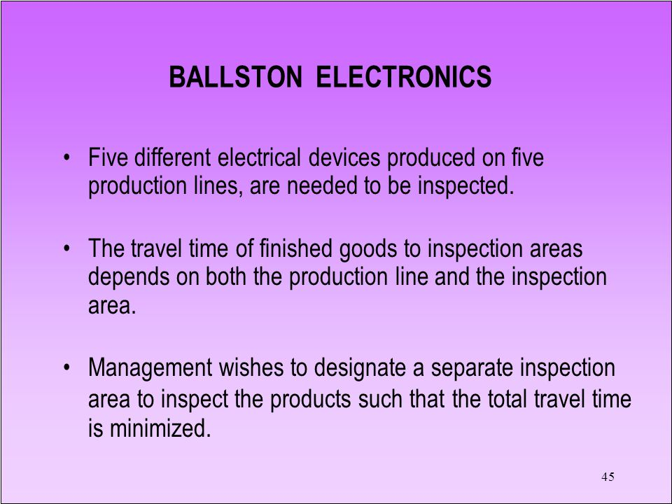 BALLSTON ELECTRONICS Five different electrical devices produced on five production lines, are needed to be inspected.