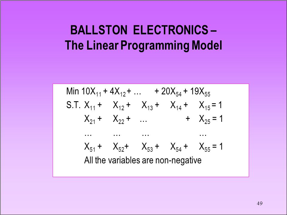 BALLSTON ELECTRONICS – The Linear Programming Model