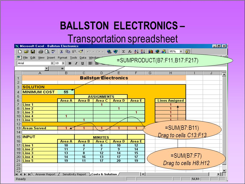 BALLSTON ELECTRONICS – Transportation spreadsheet