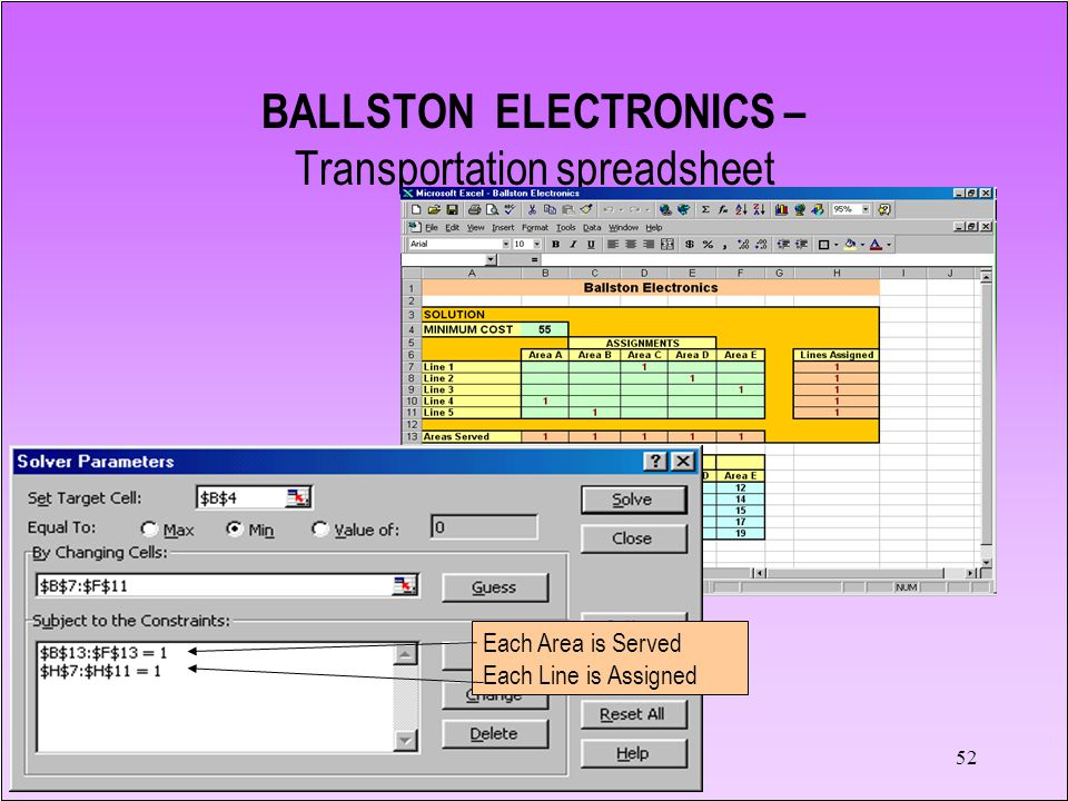 BALLSTON ELECTRONICS – Transportation spreadsheet
