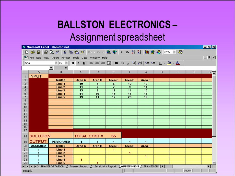 BALLSTON ELECTRONICS – Assignment spreadsheet