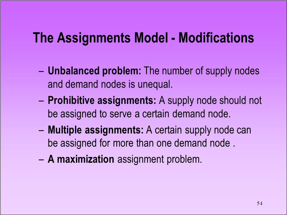 The Assignments Model - Modifications