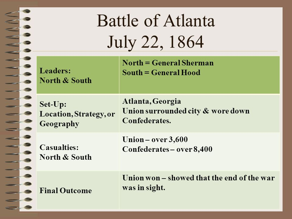 Battle of Atlanta July 22, 1864 Leaders: North & South