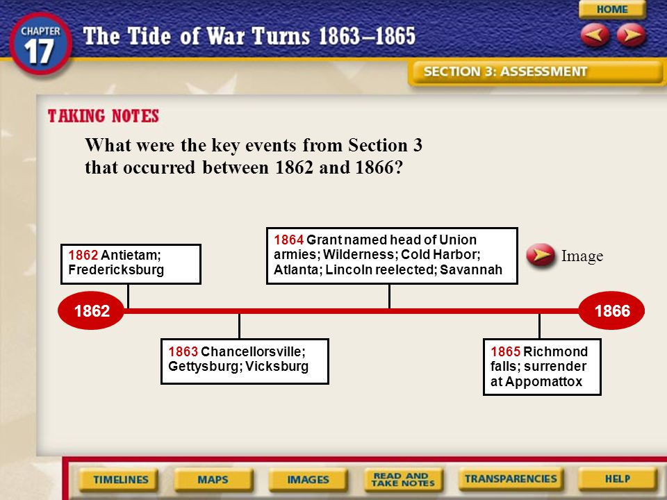 What were the key events from Section 3 that occurred between 1862 and 1866