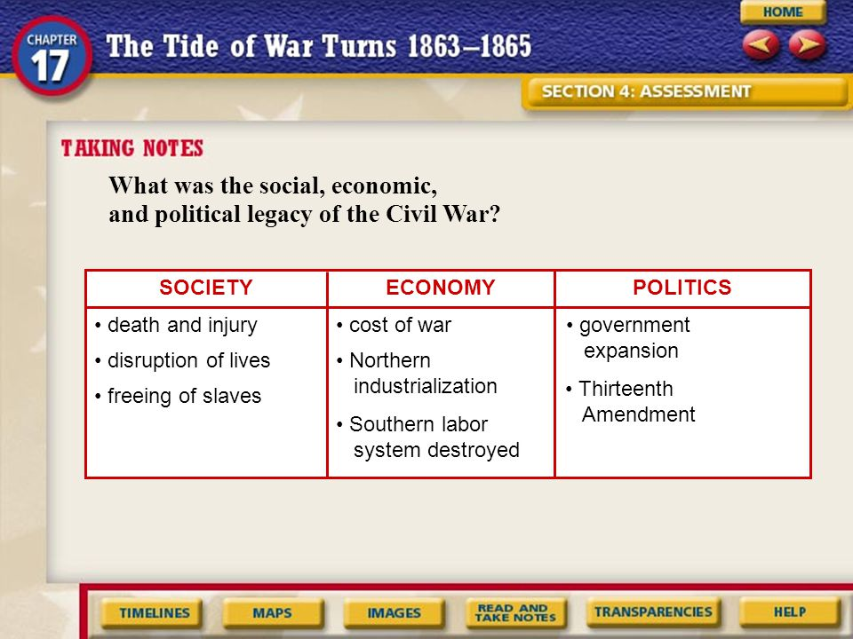 What was the social, economic, and political legacy of the Civil War