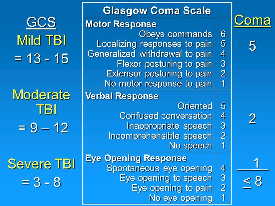 Coma GCS Mild TBI 5 = 13 - 15 Moderate TBI 2 = 9 – 12 __1_ Severe TBI