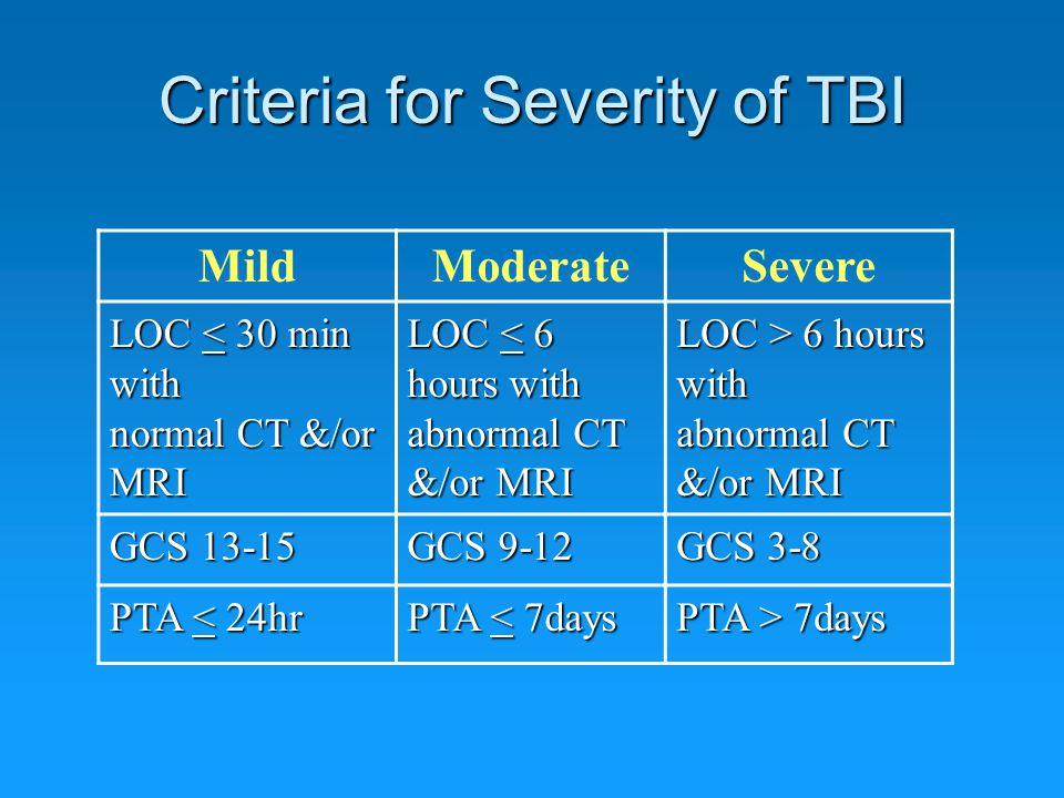 Criteria for Severity of TBI