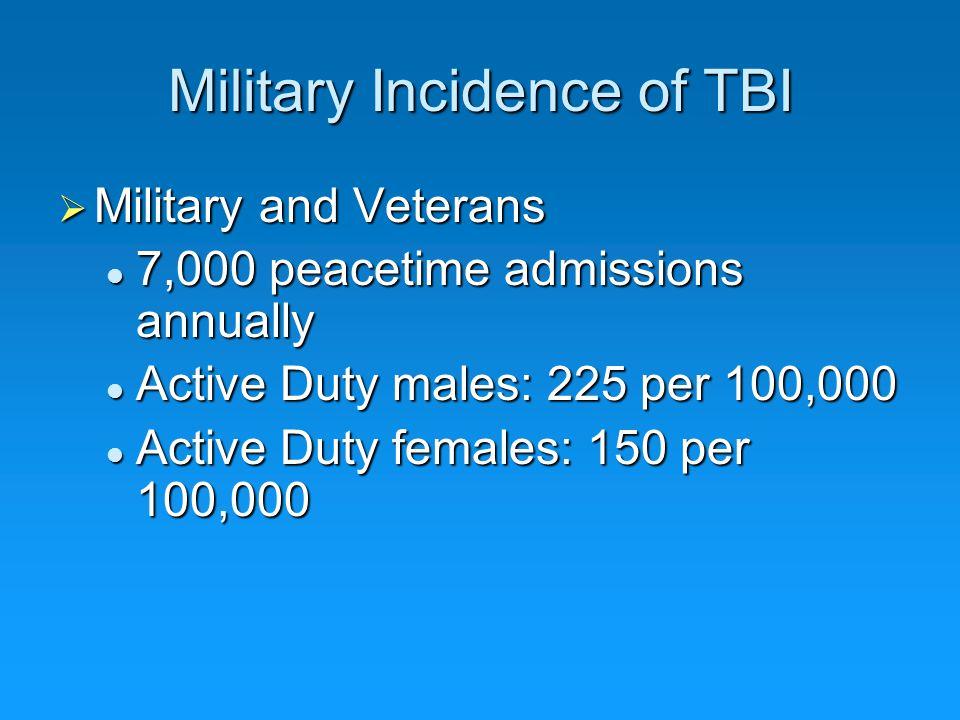 Military Incidence of TBI