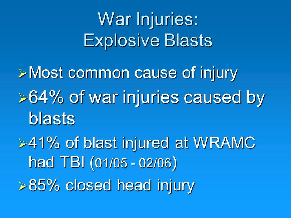 War Injuries: Explosive Blasts
