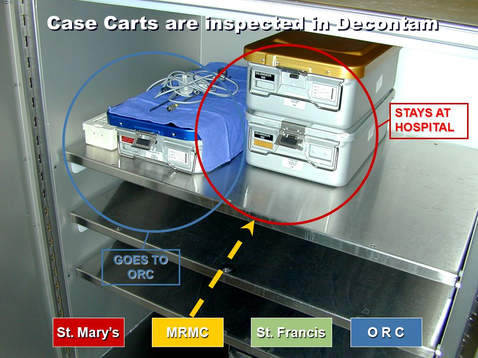 Case Carts are inspected in Decontam