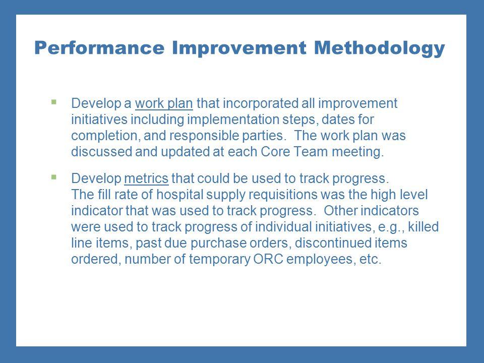 Performance Improvement Methodology
