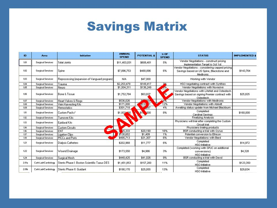 Savings Matrix SAMPLE