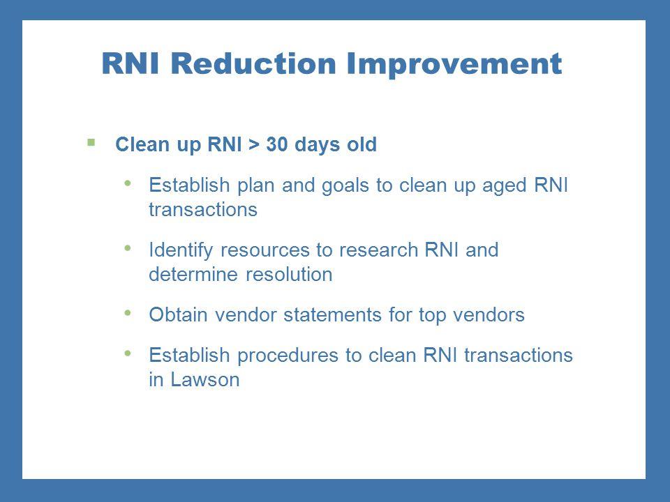 RNI Reduction Improvement
