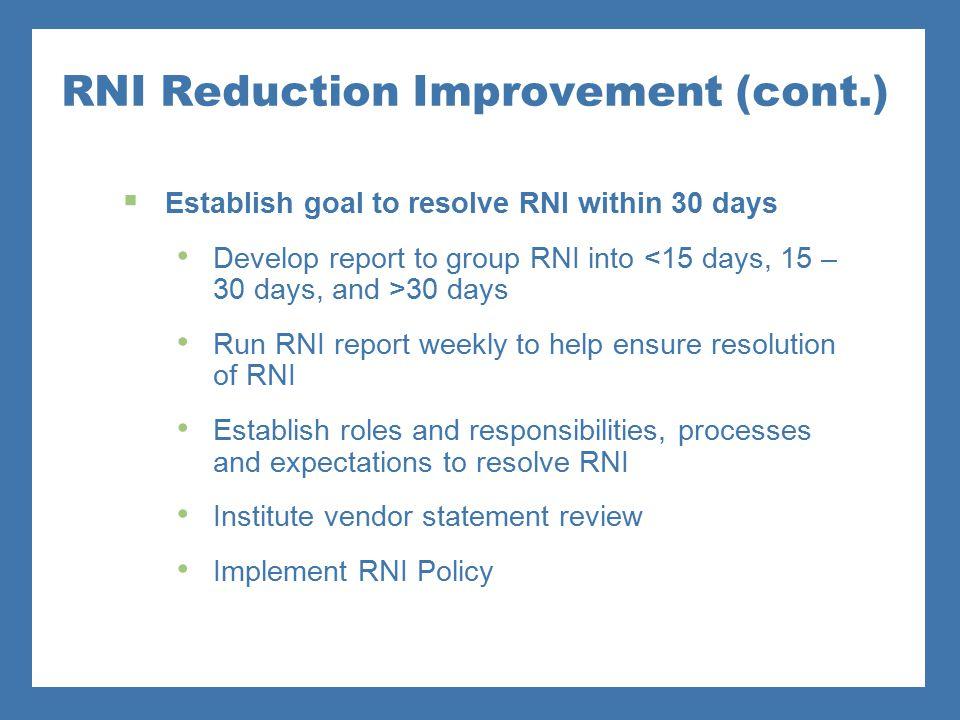 RNI Reduction Improvement (cont.)